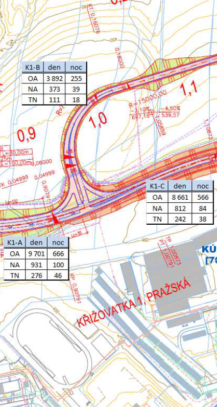 Obchvat Třebíče - varianta průchvat - křižovatka Pražská x tunel